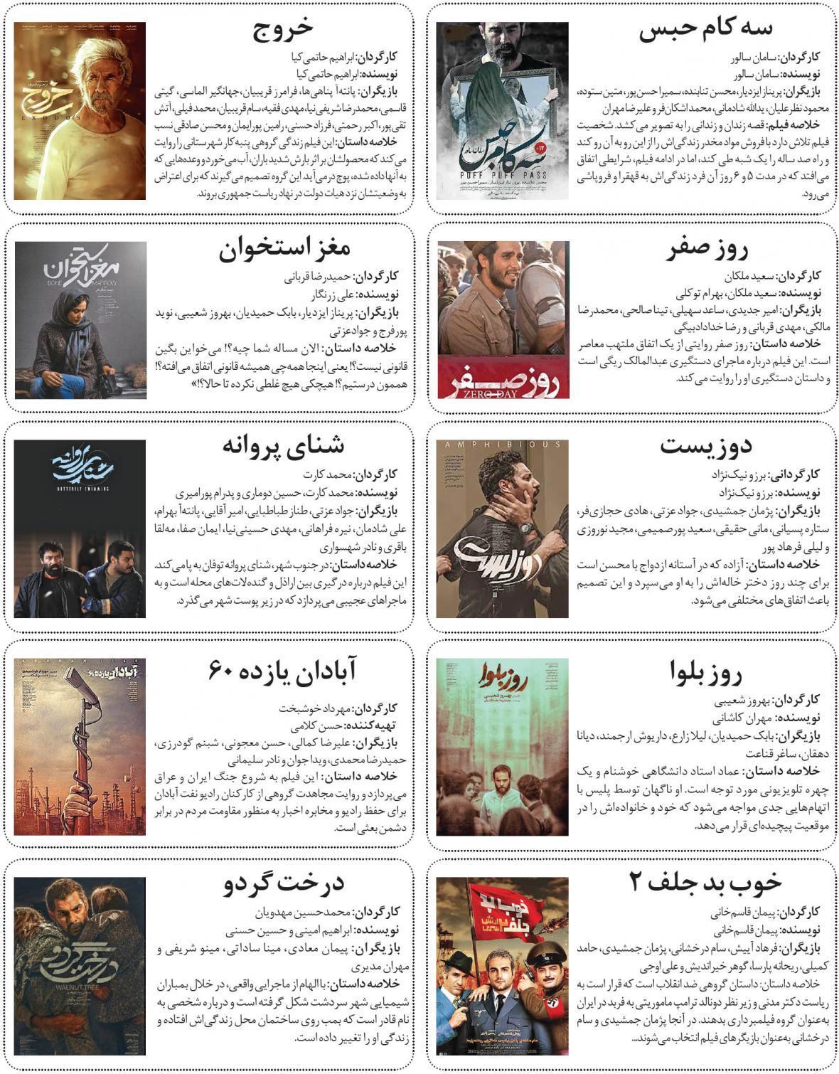 10 فیلم برتر جشنواره از نگاه مردم
